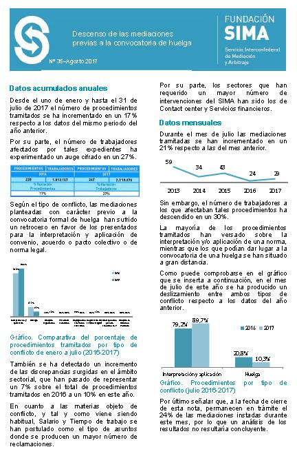 1 Informe actividad SIMA Julio-Agosto 17