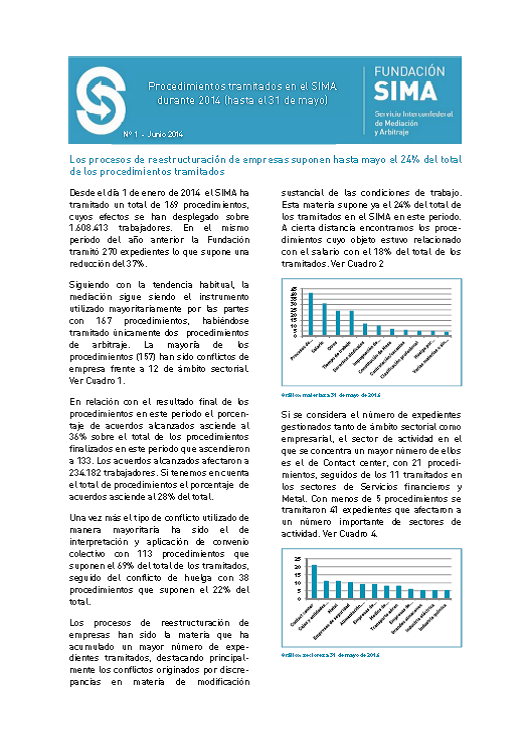 Carátula informe mensual 1 mayo2014