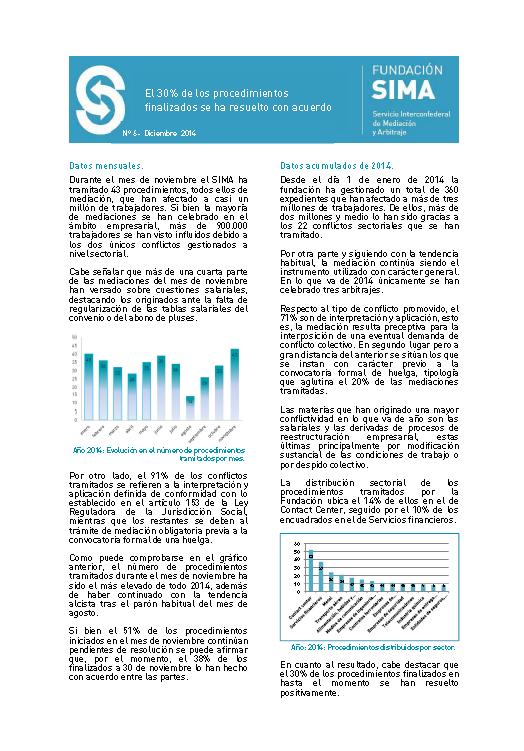 Carátula informe mensual 6 noviembre 2014