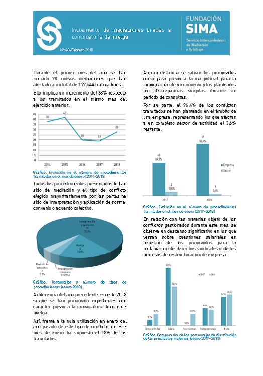 Informe actividad SIMA enero-febrero 18