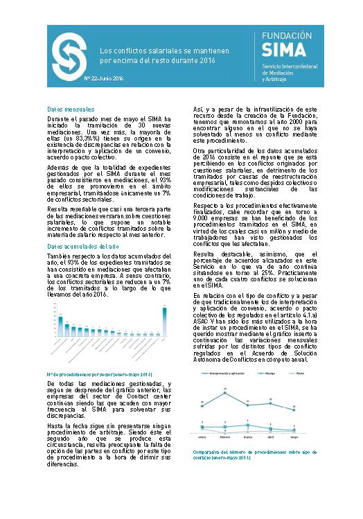 Informe actividad SIMA mayo 22