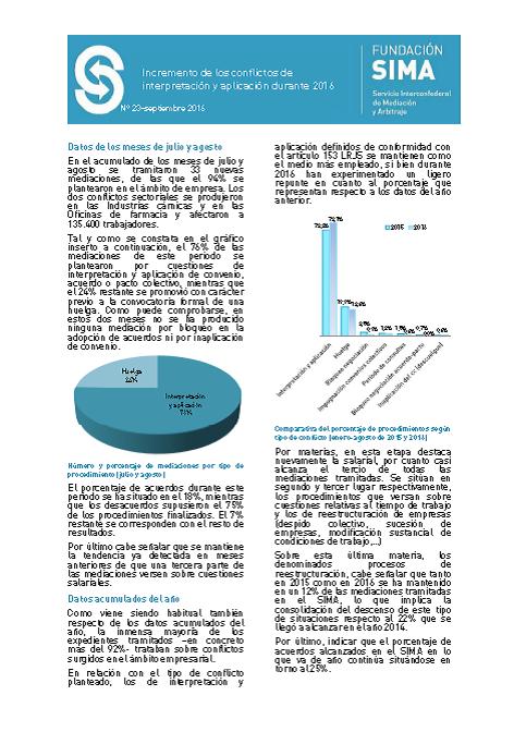 informe-actividad-sima-septiembre-23