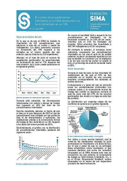 carátula informe mensual 12 junio